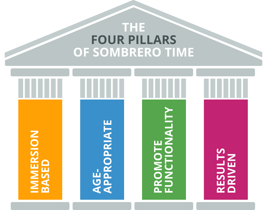 Pillars_info_graphic_v21