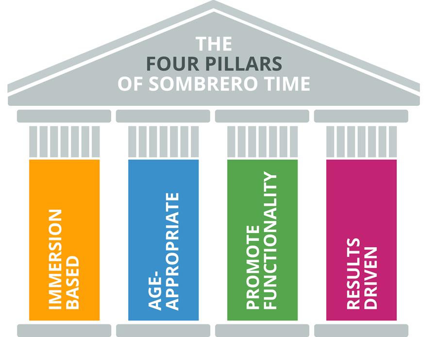 Pillars_info_graphic_v21